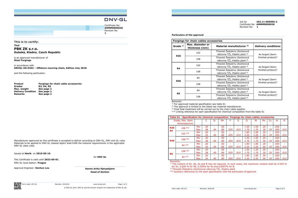 Certificate DNV-GL 2019-22